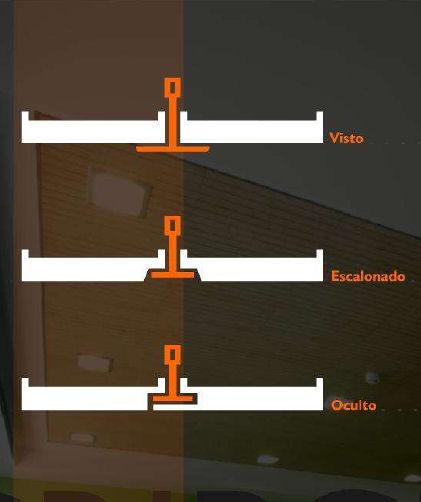 Astema panelados acusticos techos acusticos for Perfiles techo desmontable